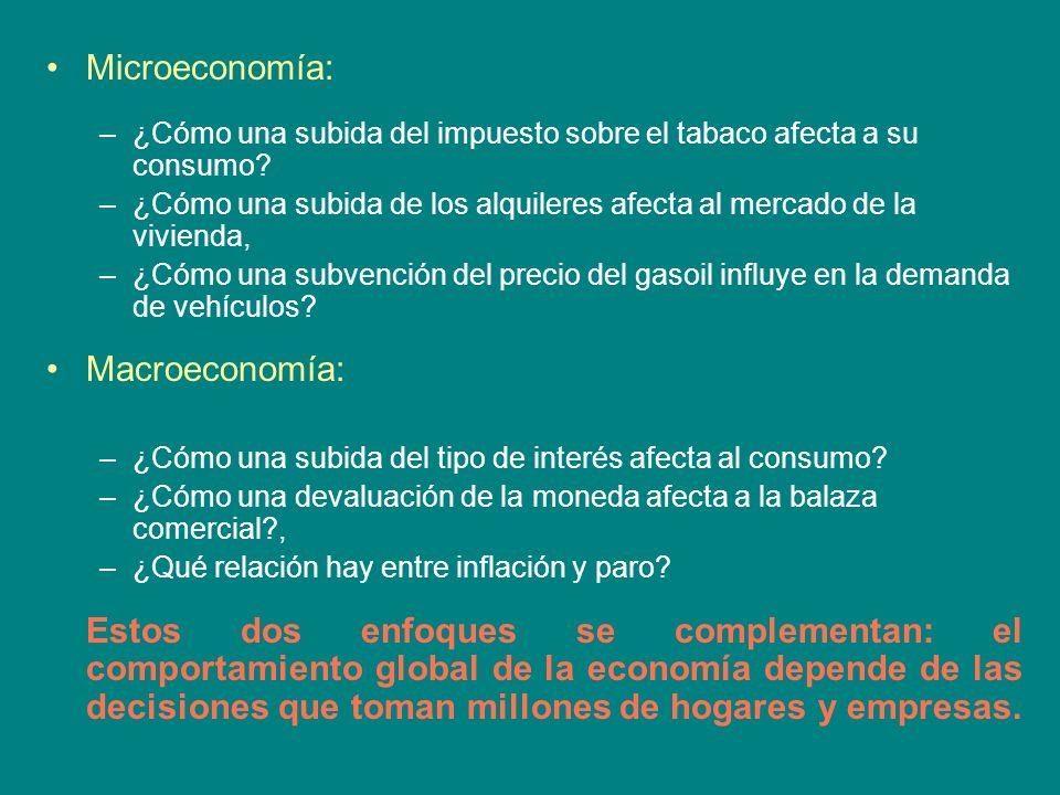 Microeconomía: –¿Cómo una subida del impuesto sobre el tabaco afecta a su consumo? –¿Cómo una subida de los alquileres afecta al mercado de la viviend