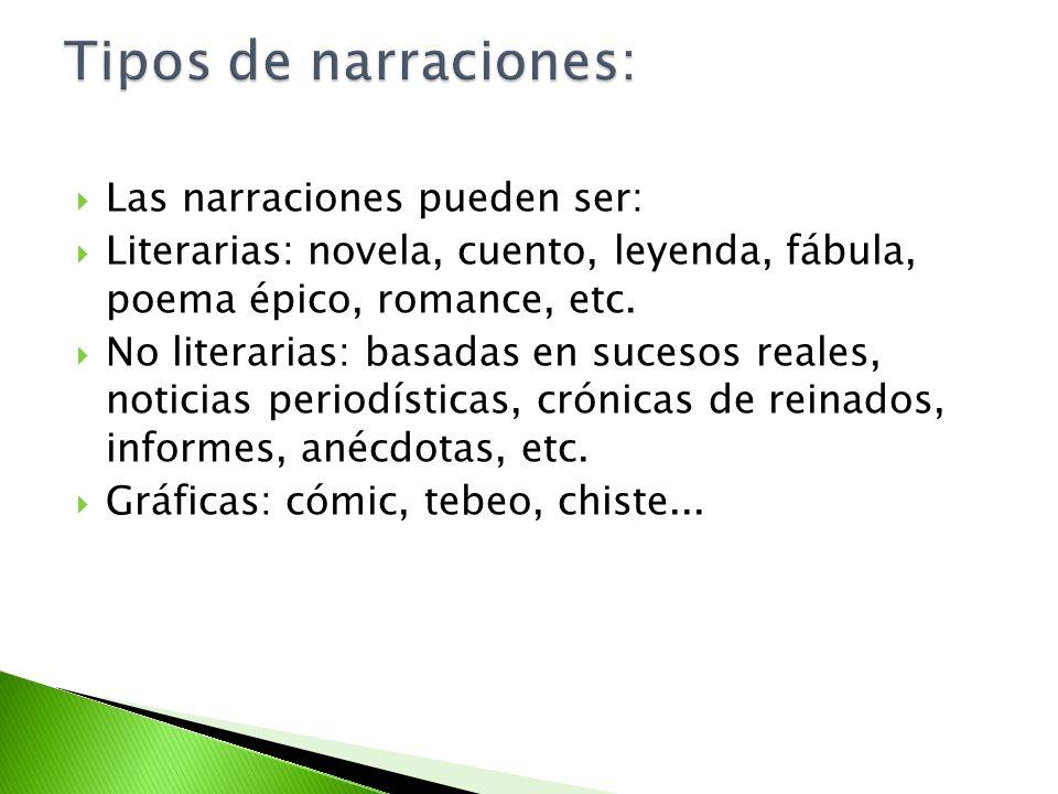 Las narraciones pueden ser: Literarias: novela, cuento, leyenda, fábula, poema épico, romance, etc. No literarias: basadas en sucesos reales, noticias