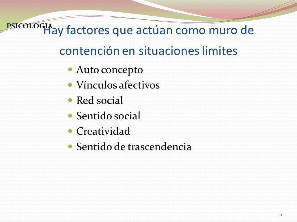 Hay factores que actúan como muro de contención en situaciones limites Auto concepto Vínculos afectivos Red social Sentido social Creatividad Sentido