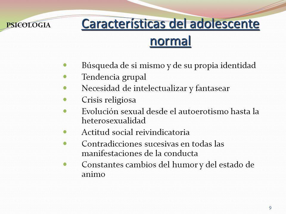 Características del adolescente normal Búsqueda de si mismo y de su propia identidad Tendencia grupal Necesidad de intelectualizar y fantasear Crisis