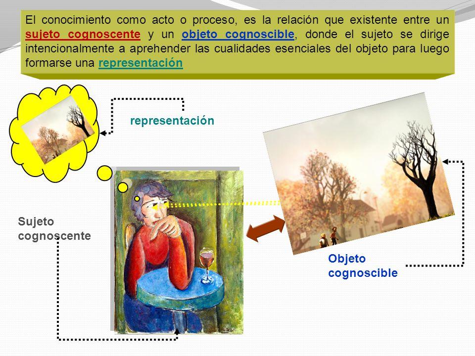 Características: OBJETIVIDAD: el conocimiento es objetivo, cuando se representan las características del objeto, sin alterarlos o modificarlos.