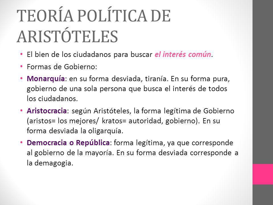TEORÍA POLÍTICA DE ARISTÓTELES El bien de los ciudadanos para buscar el interés común. Formas de Gobierno: Monarquía: en su forma desviada, tiranía. E