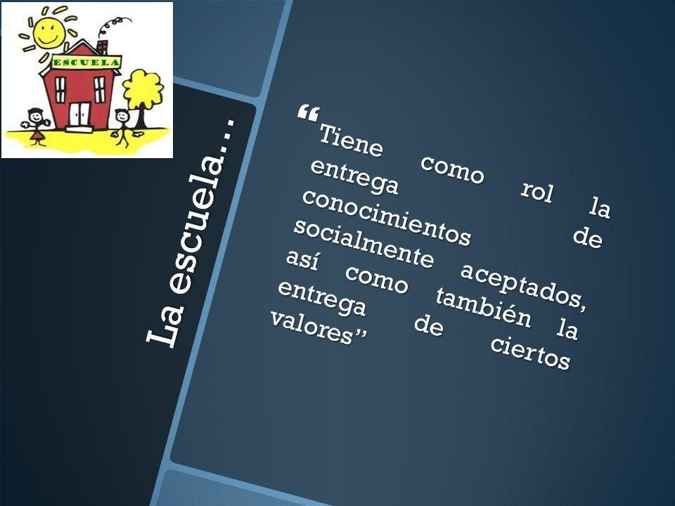 La escuela… Tiene como rol la entrega de conocimientos socialmente aceptados, así como también la entrega de ciertos valores Tiene como rol la entrega