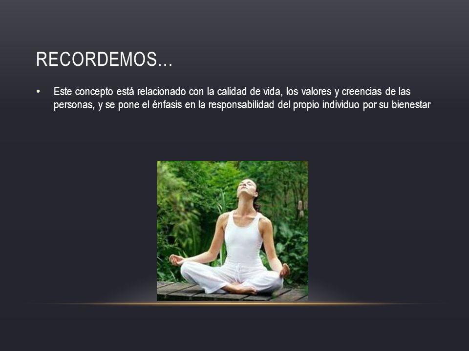 FACTORES DE RIESGO: Alcoholismo Drogadicción Embarazo precoz Abuso sexual Trastornos alimenticios (Obesidad – anorexia – bulimia)