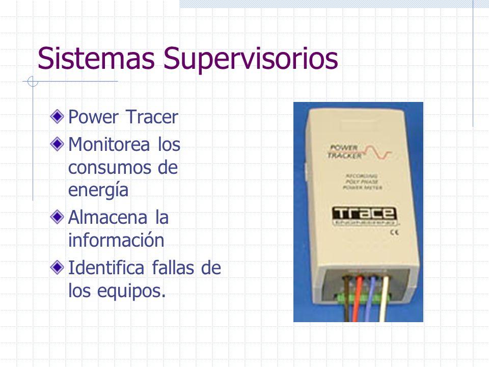 Sistemas Supervisorios Power Tracer Monitorea los consumos de energía Almacena la información Identifica fallas de los equipos.