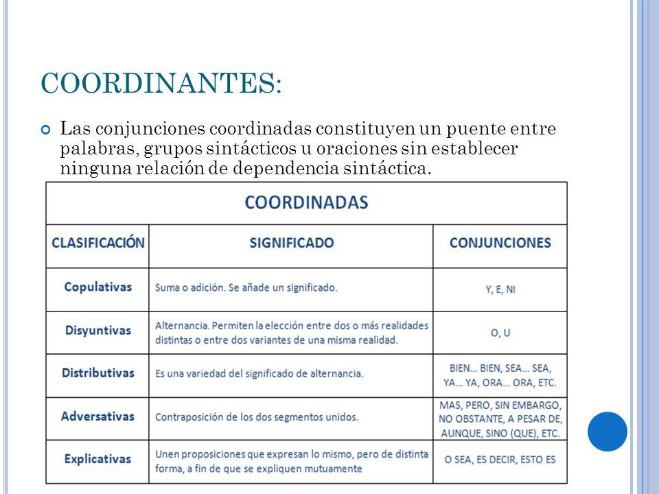 COORDINANTES: Las conjunciones coordinadas constituyen un puente entre palabras, grupos sintácticos u oraciones sin establecer ninguna relación de dep