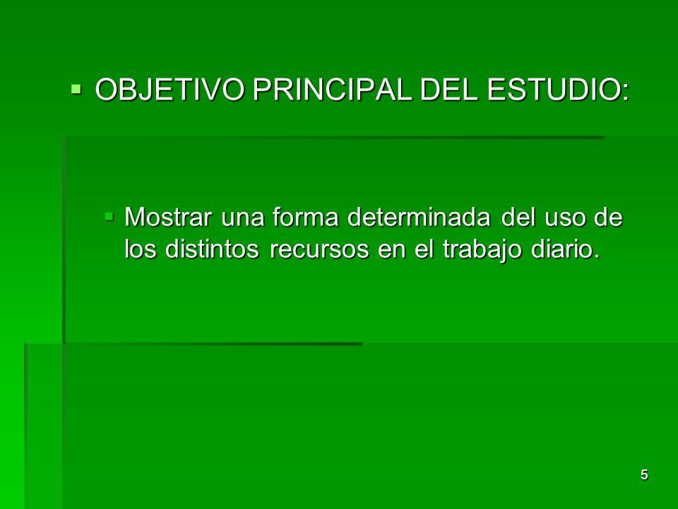 4 Características de la metodología CLIL/ AICLE: Características de la metodología CLIL/ AICLE: Centrada en el alumno.