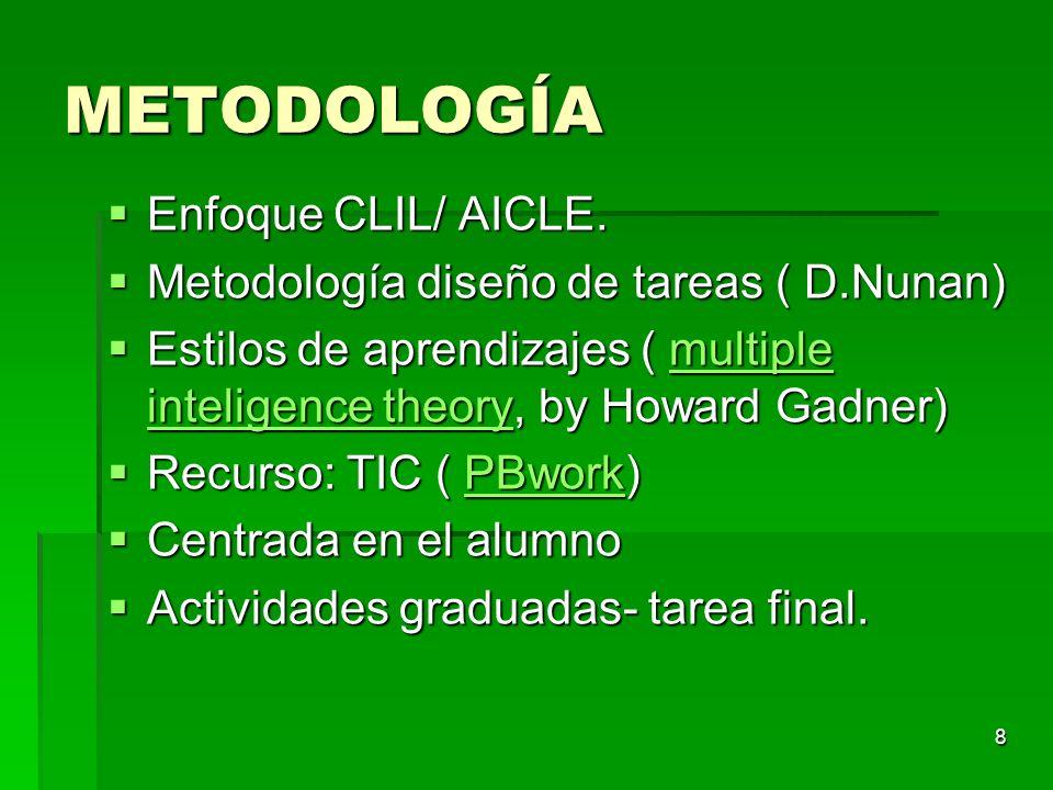 7 Elementos de la programación bilingüe: Elementos de la programación bilingüe: Objetivos Objetivos Contenidos Contenidos Metodología Metodología Criterios de evaluación Criterios de evaluación Las competencias a trabajar.