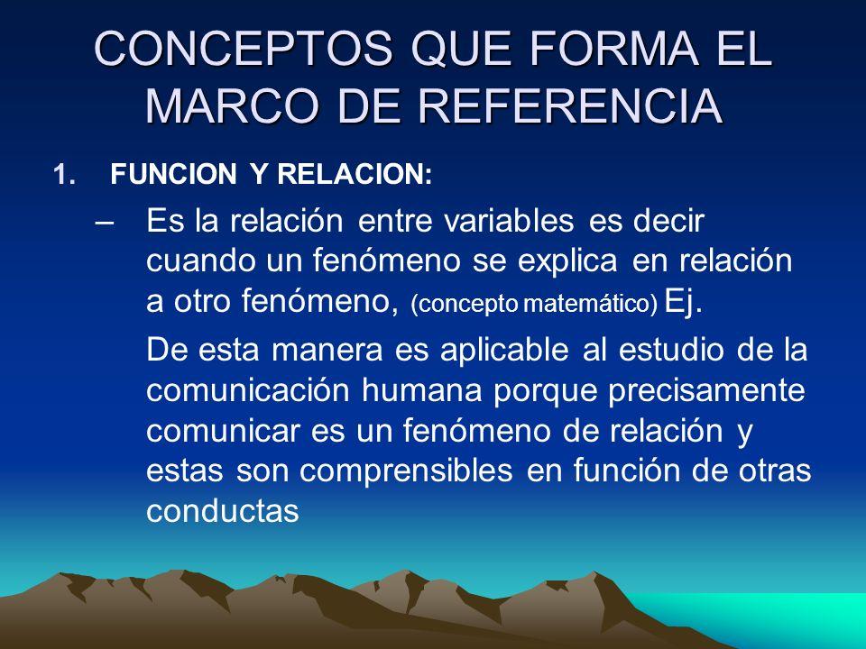 CONCEPTOS QUE FORMA EL MARCO DE REFERENCIA 1.FUNCION Y RELACION: –Es la relación entre variables es decir cuando un fenómeno se explica en relación a