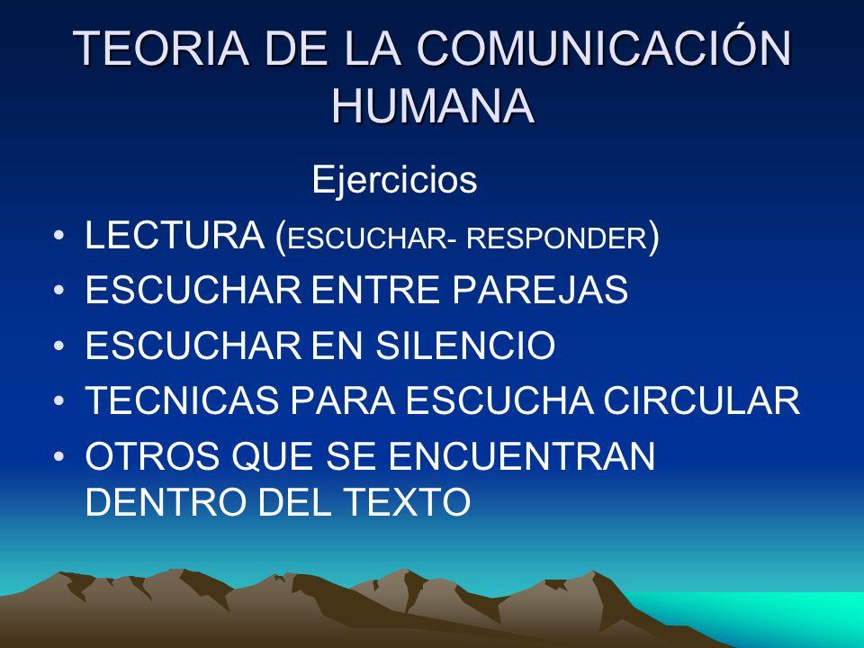 TEORIA DE LA COMUNICACIÓN HUMANA Ejercicios LECTURA ( ESCUCHAR- RESPONDER ) ESCUCHAR ENTRE PAREJAS ESCUCHAR EN SILENCIO TECNICAS PARA ESCUCHA CIRCULAR