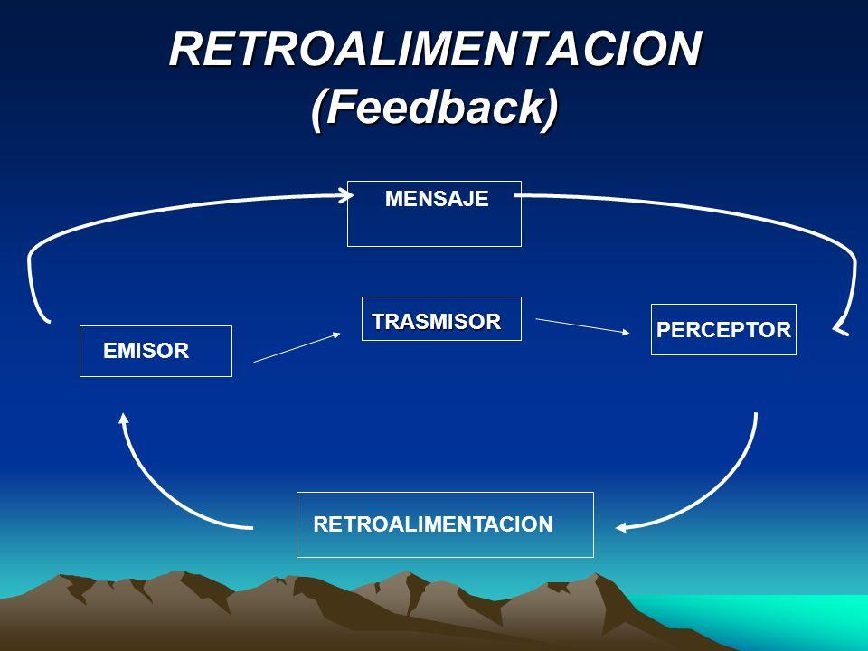 RETROALIMENTACION (Feedback) PERCEPTOR TRASMISOR MENSAJE EMISOR RETROALIMENTACION