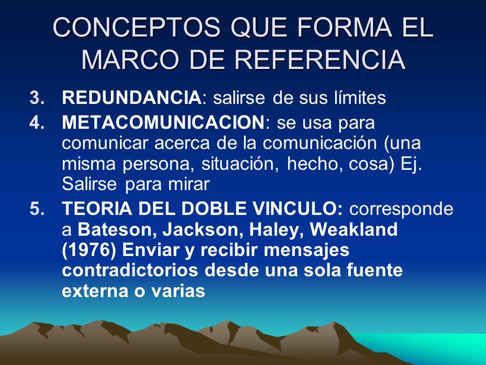 CONCEPTOS QUE FORMA EL MARCO DE REFERENCIA 3.REDUNDANCIA: salirse de sus límites 4.METACOMUNICACION: se usa para comunicar acerca de la comunicación (