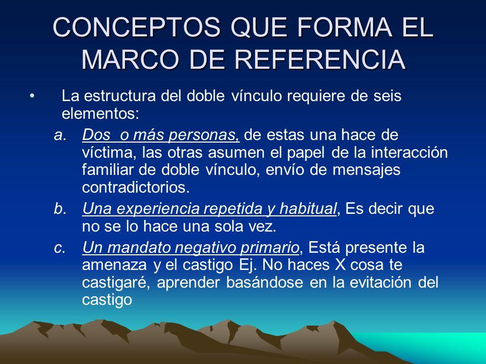 CONCEPTOS QUE FORMA EL MARCO DE REFERENCIA La estructura del doble vínculo requiere de seis elementos: a.Dos o más personas, de estas una hace de víct
