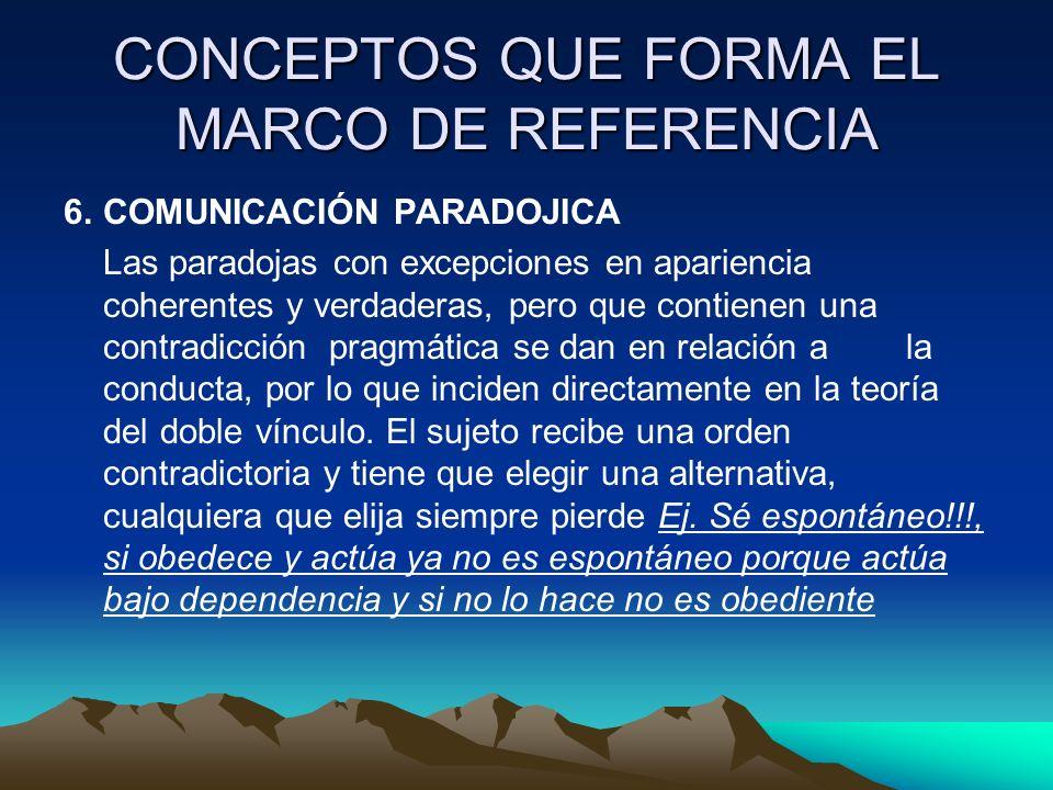 CONCEPTOS QUE FORMA EL MARCO DE REFERENCIA 6.COMUNICACIÓN PARADOJICA Las paradojas con excepciones en apariencia coherentes y verdaderas, pero que con