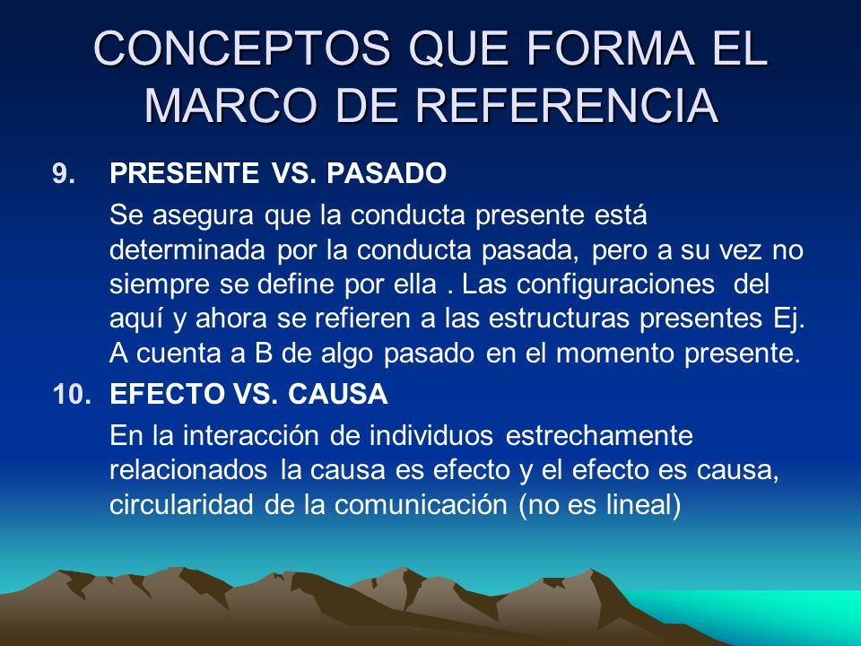 CONCEPTOS QUE FORMA EL MARCO DE REFERENCIA 9.PRESENTE VS. PASADO Se asegura que la conducta presente está determinada por la conducta pasada, pero a s