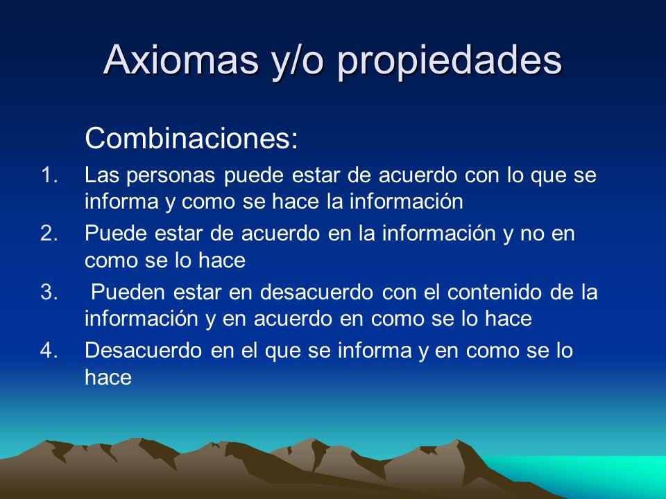 Axiomas y/o propiedades Combinaciones: 1.Las personas puede estar de acuerdo con lo que se informa y como se hace la información 2.Puede estar de acue