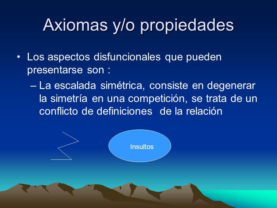 Axiomas y/o propiedades Los aspectos disfuncionales que pueden presentarse son : –La escalada simétrica, consiste en degenerar la simetría en una comp