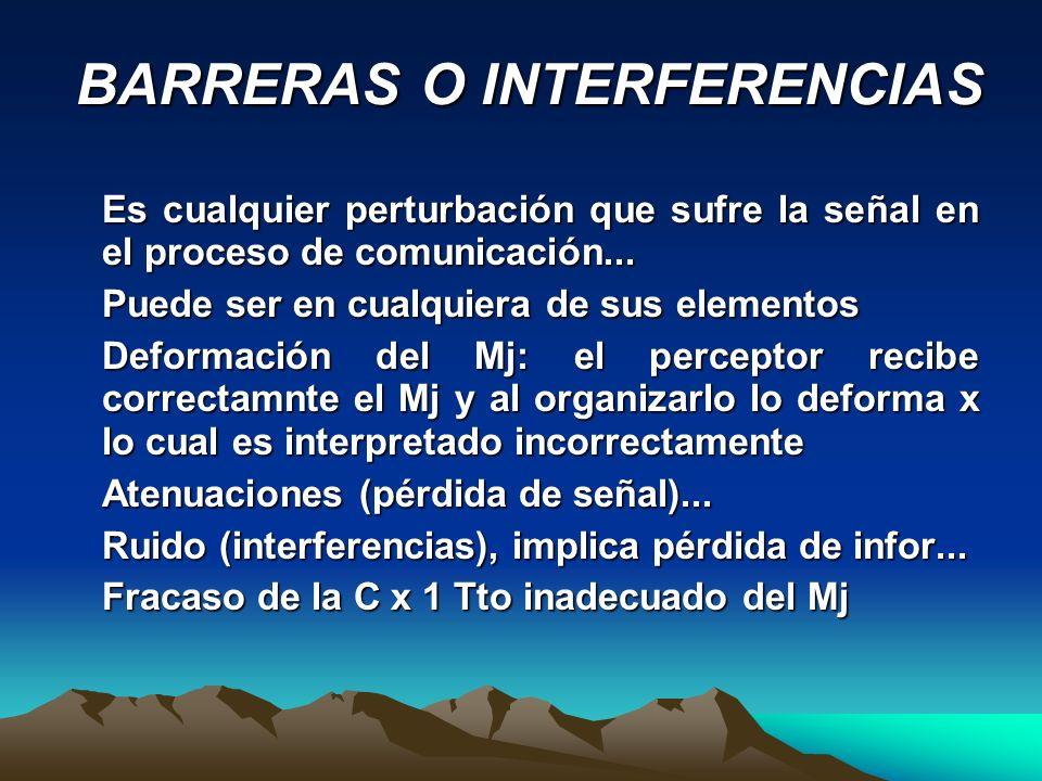 BARRERAS O INTERFERENCIAS Es cualquier perturbación que sufre la señal en el proceso de comunicación... Puede ser en cualquiera de sus elementos Defor