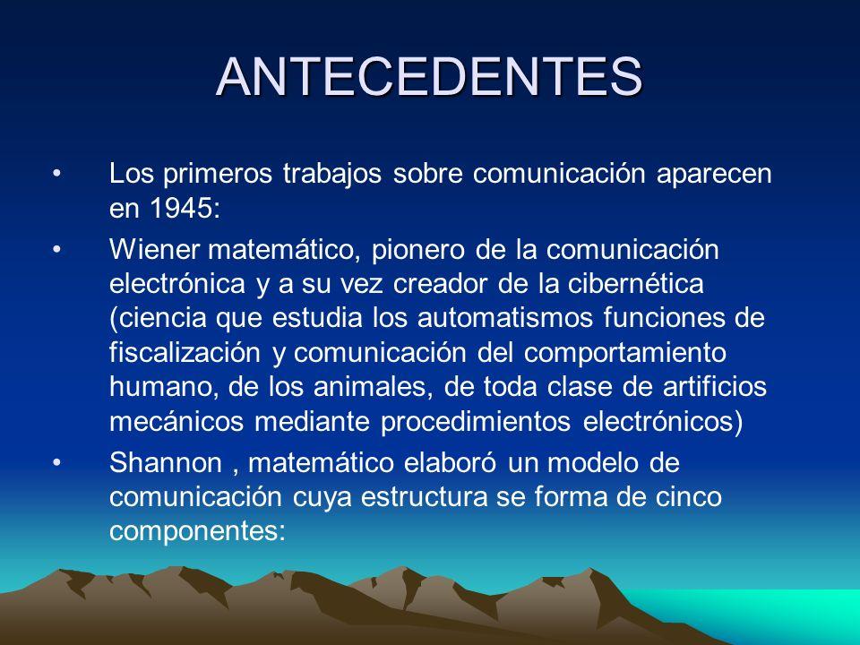 ANTECEDENTES Los primeros trabajos sobre comunicación aparecen en 1945: Wiener matemático, pionero de la comunicación electrónica y a su vez creador d