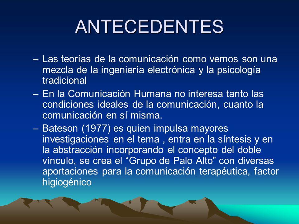 ANTECEDENTES –Las teorías de la comunicación como vemos son una mezcla de la ingeniería electrónica y la psicología tradicional –En la Comunicación Hu