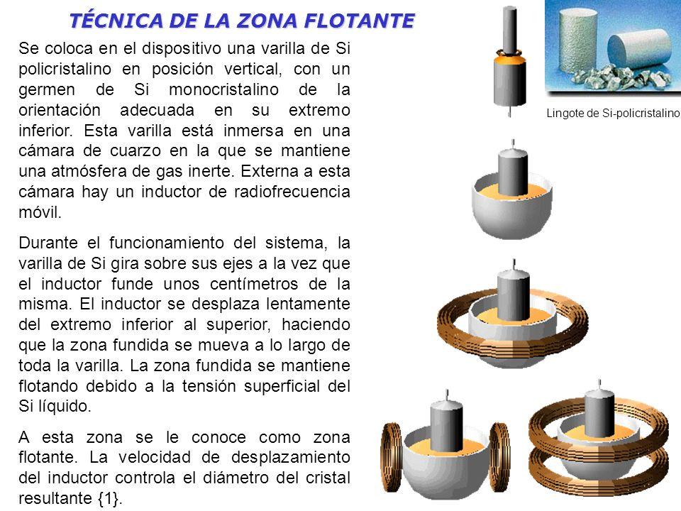Se coloca en el dispositivo una varilla de Si policristalino en posición vertical, con un germen de Si monocristalino de la orientación adecuada en su