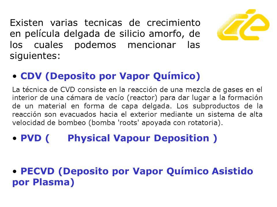 Existen varias tecnicas de crecimiento en película delgada de silicio amorfo, de los cuales podemos mencionar las siguientes: CDV (Deposito por Vapor