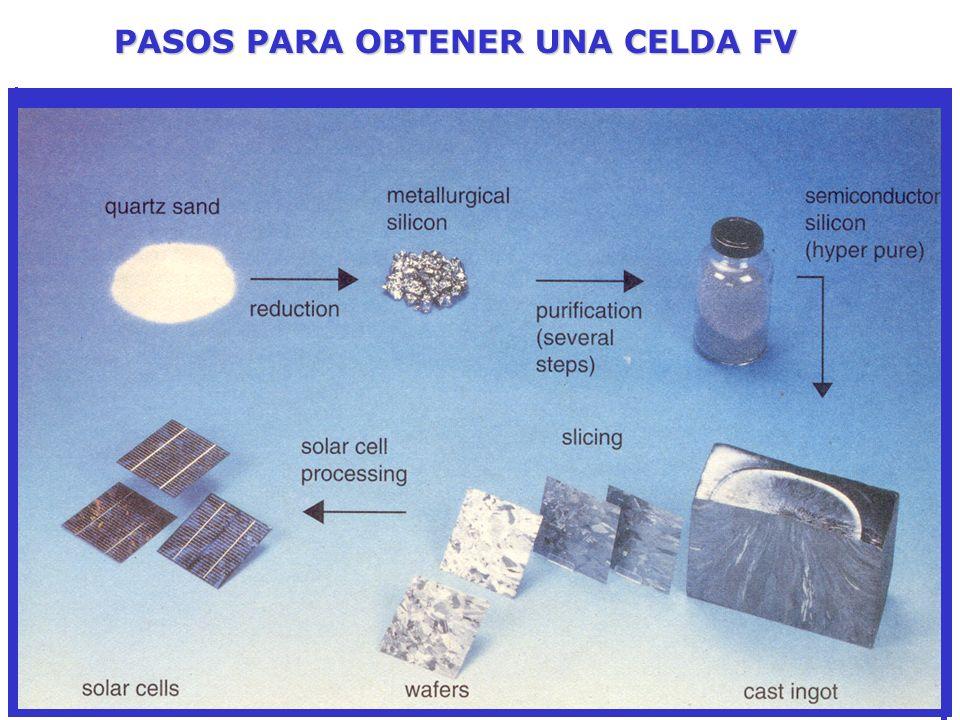 Esta técnica es la que se emplea preferentemente para el crecimiento de cristales de GaAs.