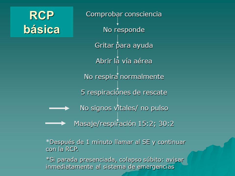 Comprobar consciencia No responde Gritar para ayuda Abrir la vía aérea No respira normalmente 5 respiraciones de rescate No signos vitales/ no pulso M