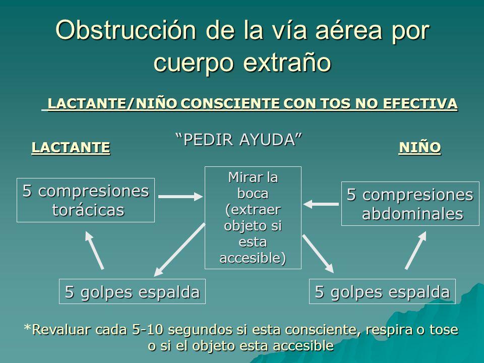 LACTANTE/NIÑO CONSCIENTE CON TOS NO EFECTIVA Mirar la boca (extraer objeto si esta accesible) LACTANTENIÑO 5 compresiones torácicas torácicas 5 golpes
