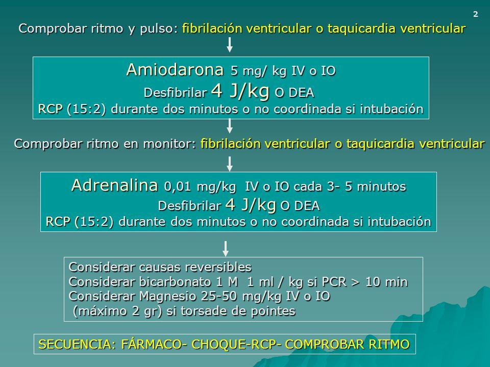 Comprobar ritmo y pulso: fibrilación ventricular o taquicardia ventricular Amiodarona 5 mg/ kg IV o IO Desfibrilar 4 J/kg O DEA RCP (15:2) durante dos