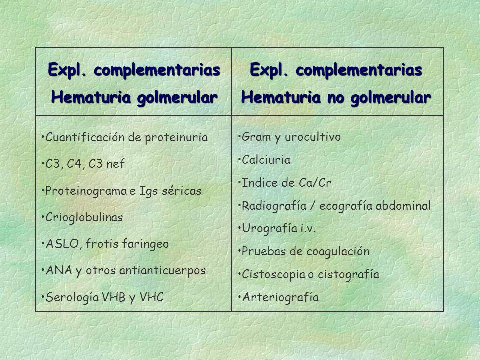Expl. complementarias Hematuria no golmerular Expl. complementarias Hematuria golmerular Cuantificación de proteinuria C3, C4, C3 nef Proteinograma e