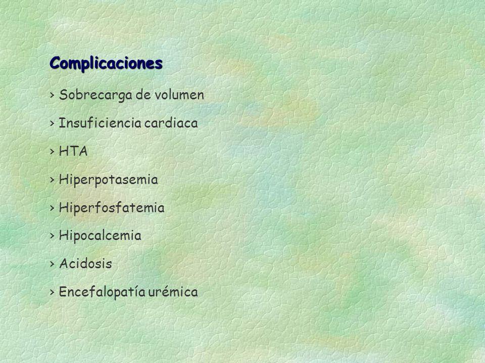 Complicaciones Sobrecarga de volumen Insuficiencia cardiaca HTA Encefalopatía urémica Hiperpotasemia Hiperfosfatemia Hipocalcemia Acidosis