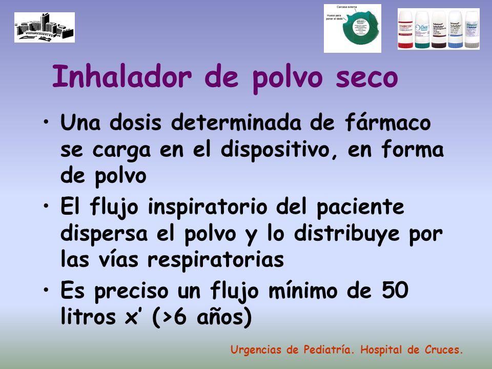 Inhalador de polvo seco Una dosis determinada de fármaco se carga en el dispositivo, en forma de polvo El flujo inspiratorio del paciente dispersa el