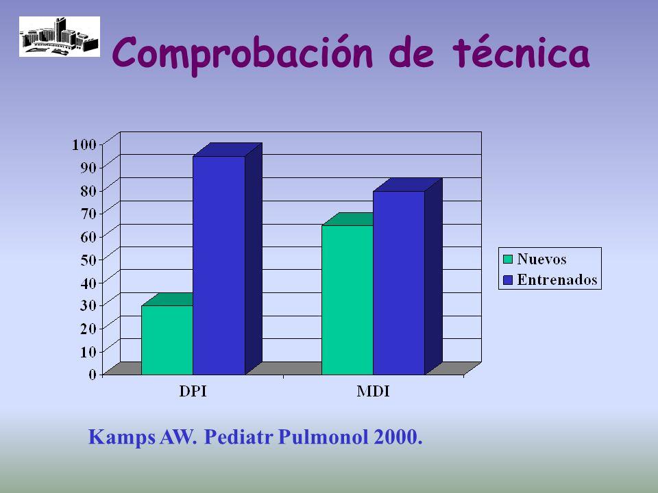 Comprobación de técnica Kamps AW. Pediatr Pulmonol 2000.