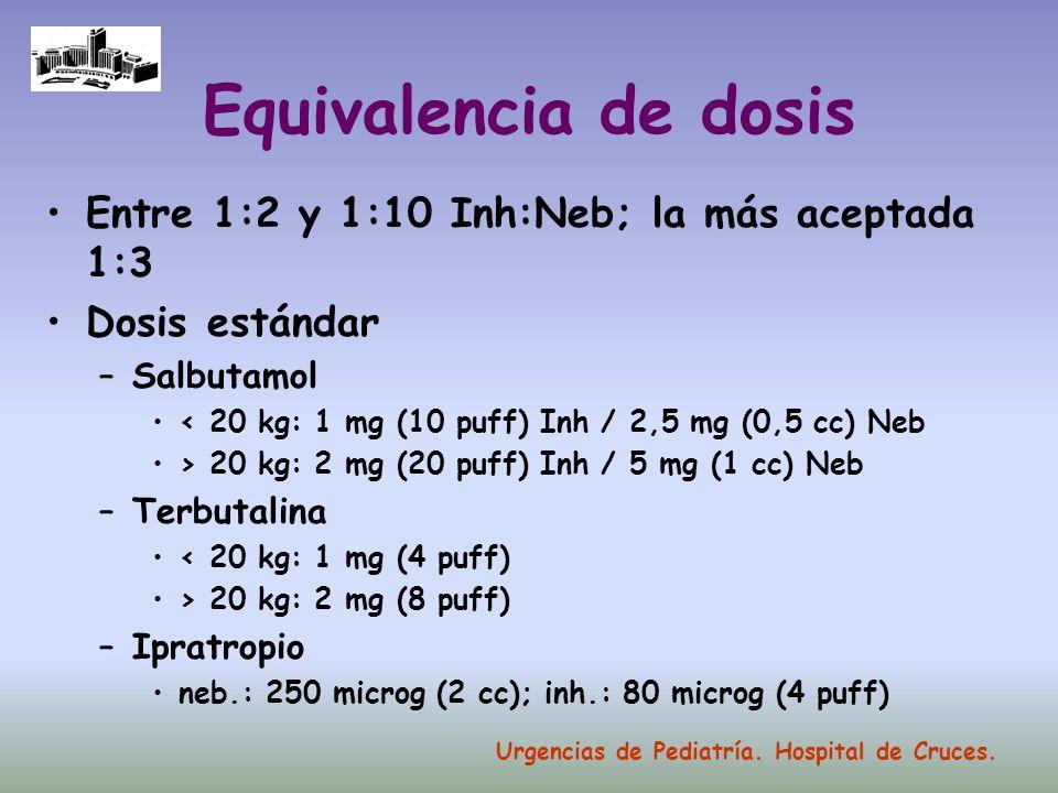 Equivalencia de dosis Entre 1:2 y 1:10 Inh:Neb; la más aceptada 1:3 Dosis estándar –Salbutamol < 20 kg: 1 mg (10 puff) Inh / 2,5 mg (0,5 cc) Neb > 20