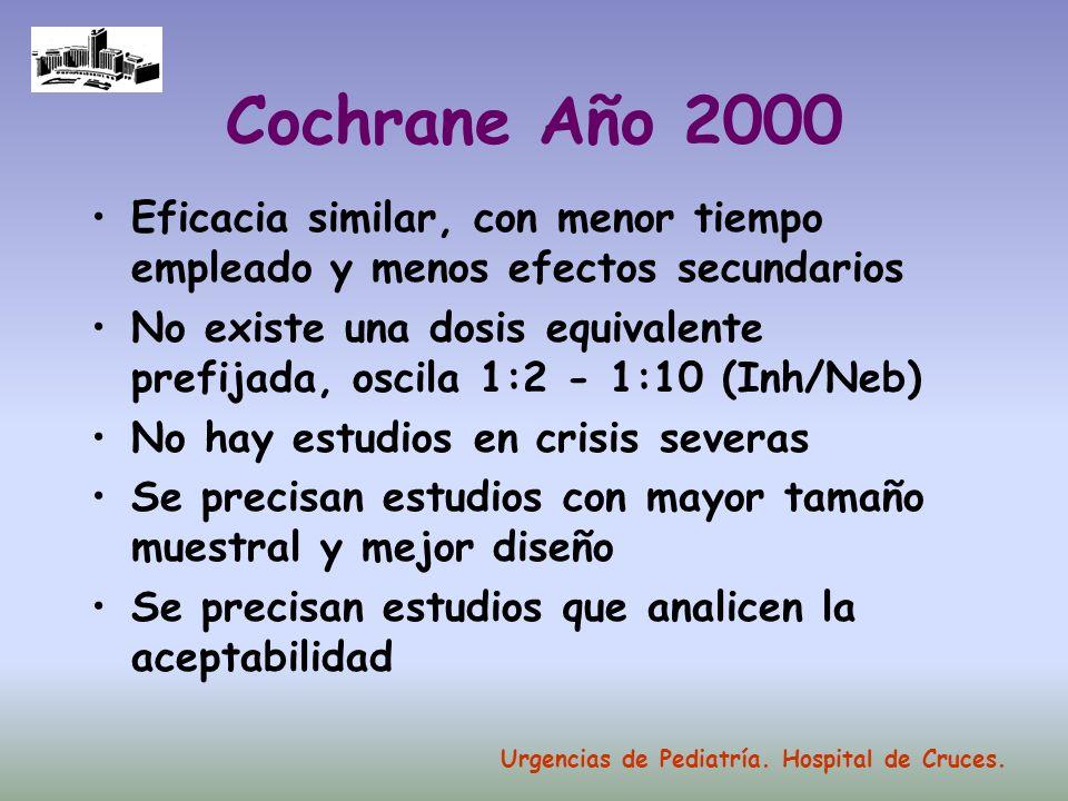 Cochrane Año 2000 Eficacia similar, con menor tiempo empleado y menos efectos secundarios No existe una dosis equivalente prefijada, oscila 1:2 - 1:10