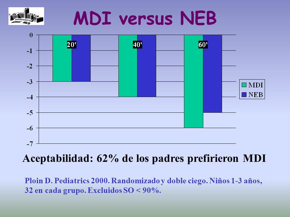 MDI versus NEB Ploin D. Pediatrics 2000. Randomizado y doble ciego. Niños 1-3 años, 32 en cada grupo. Excluidos SO < 90%. Aceptabilidad: 62% de los pa