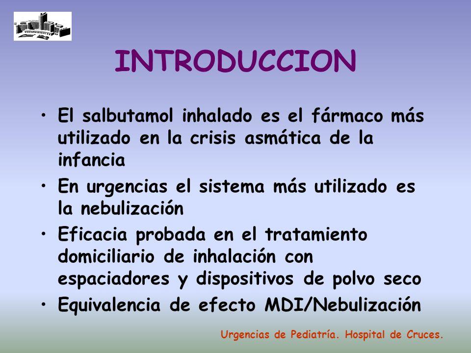 INTRODUCCION El salbutamol inhalado es el fármaco más utilizado en la crisis asmática de la infancia En urgencias el sistema más utilizado es la nebul
