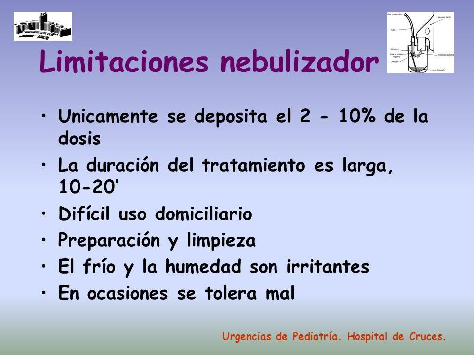 Limitaciones nebulizador Unicamente se deposita el 2 - 10% de la dosis La duración del tratamiento es larga, 10-20 Difícil uso domiciliario Preparació