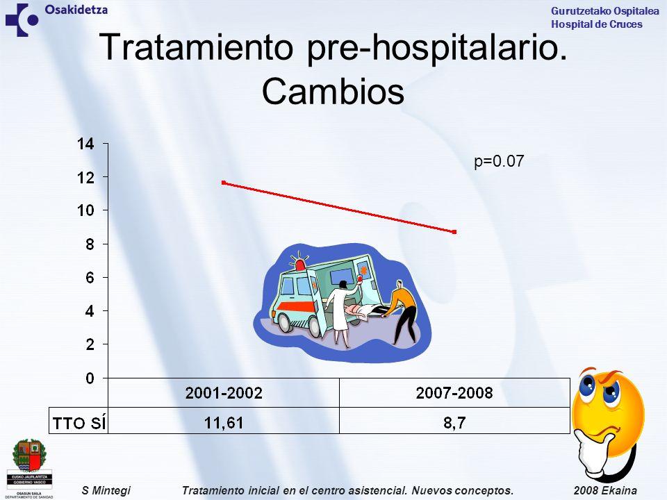 2008 EkainaTratamiento inicial en el centro asistencial.