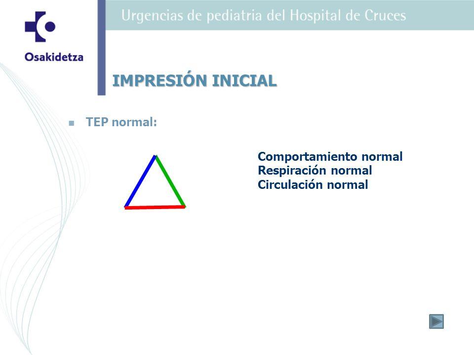 TEP normal: Comportamiento normal Respiración normal Circulación normal IMPRESIÓN INICIAL
