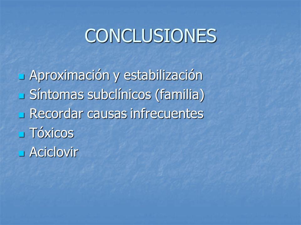 CONCLUSIONES Aproximación y estabilización Aproximación y estabilización Síntomas subclínicos (familia) Síntomas subclínicos (familia) Recordar causas