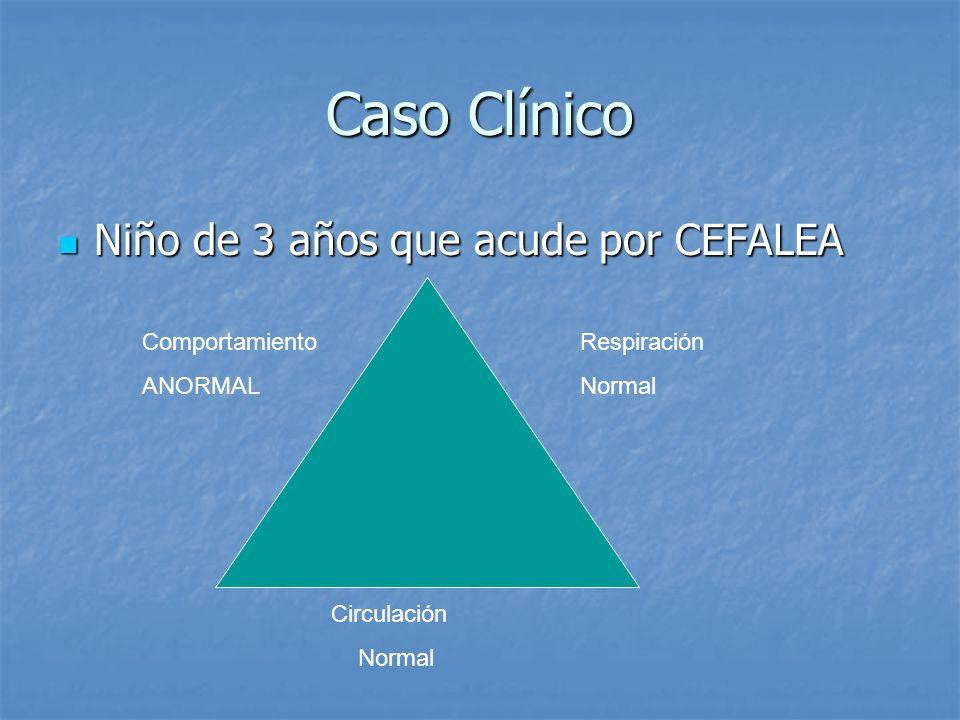 Caso Clínico Niño de 3 años que acude por CEFALEA Niño de 3 años que acude por CEFALEA Respiración Normal Comportamiento ANORMAL Circulación Normal