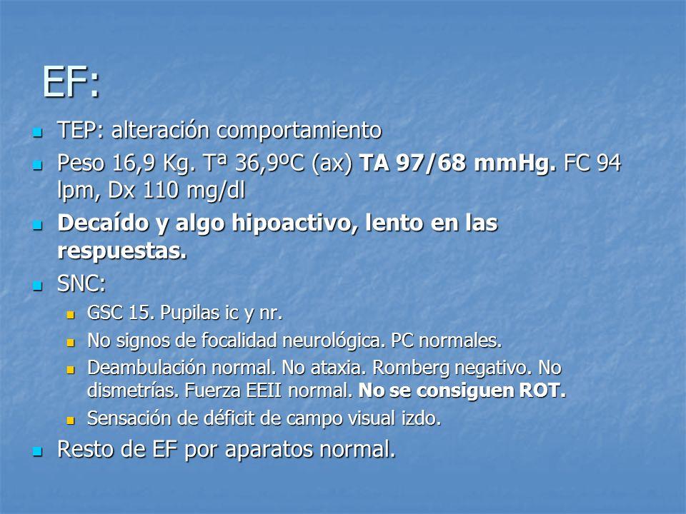 EF: TEP: alteración comportamiento TEP: alteración comportamiento Peso 16,9 Kg. Tª 36,9ºC (ax) TA 97/68 mmHg. FC 94 lpm, Dx 110 mg/dl Peso 16,9 Kg. Tª
