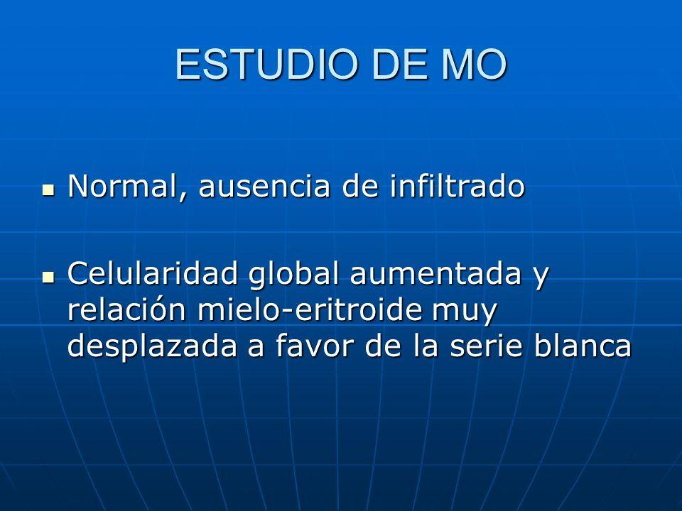 ESTUDIO DE MO Normal, ausencia de infiltrado Normal, ausencia de infiltrado Celularidad global aumentada y relación mielo-eritroide muy desplazada a f