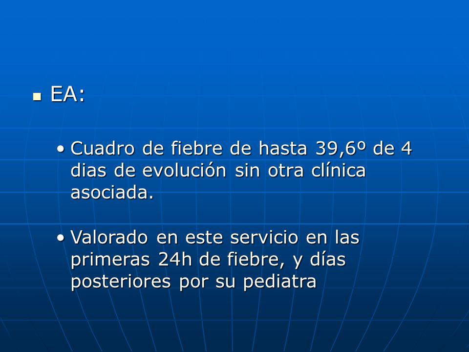 EA: EA: Cuadro de fiebre de hasta 39,6º de 4 dias de evolución sin otra clínica asociada.Cuadro de fiebre de hasta 39,6º de 4 dias de evolución sin ot