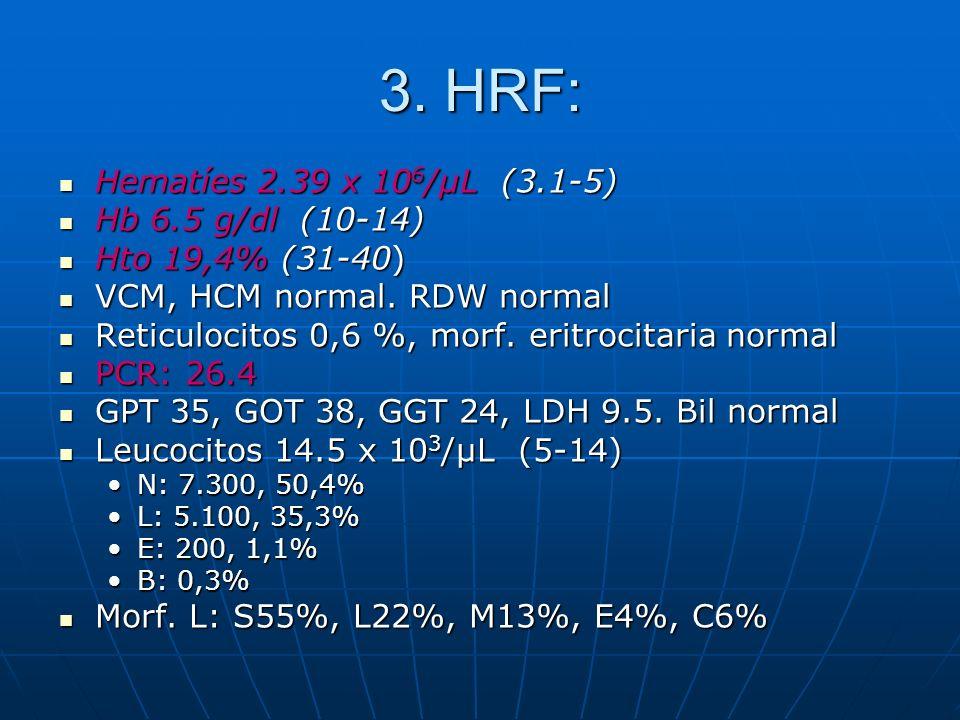 3. HRF: Hematíes 2.39 x 10 6 /µL (3.1-5) Hematíes 2.39 x 10 6 /µL (3.1-5) Hb 6.5 g/dl (10-14) Hb 6.5 g/dl (10-14) Hto 19,4% (31-40) Hto 19,4% (31-40)