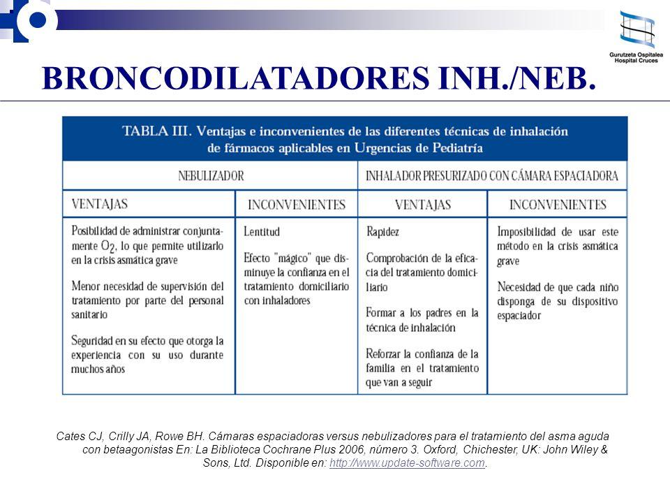 BRONCODILATADORES INH./NEB. Cates CJ, Crilly JA, Rowe BH. Cámaras espaciadoras versus nebulizadores para el tratamiento del asma aguda con betaagonist