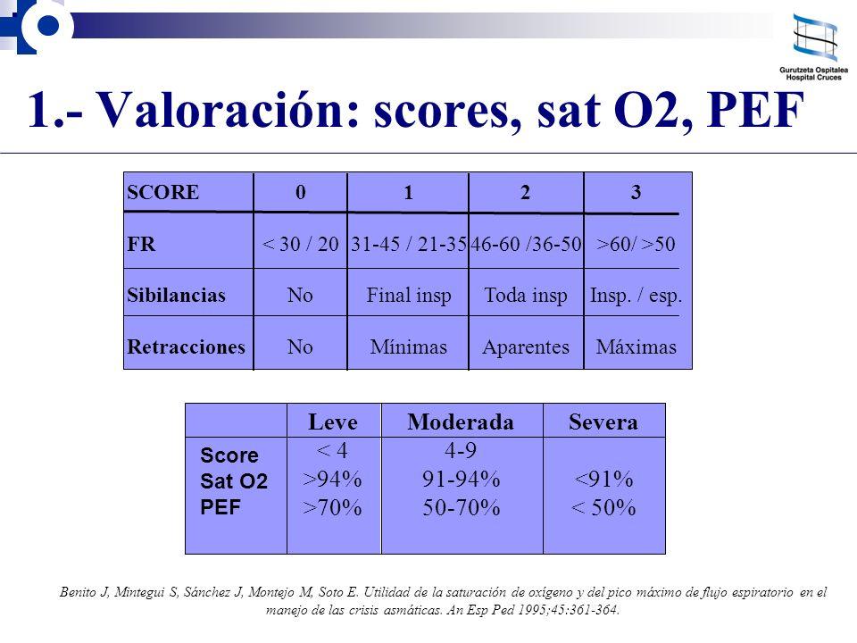 1.- Valoración: scores, sat O2, PEF Severa <91% < 50% Moderada 4-9 91-94% 50-70% Leve < 4 >94% >70% Score Sat O2 PEF Benito J, Mintegui S, Sánchez J,