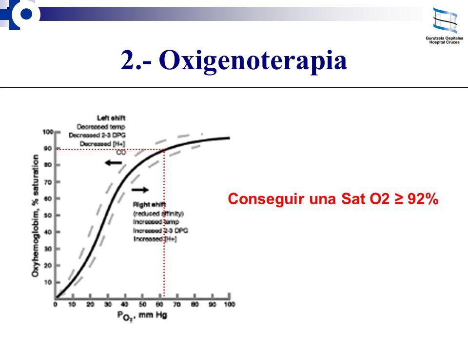 2.- Oxigenoterapia Conseguir una Sat O2 92%